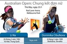 Chung kết Li Na-Dominika Cibulkova: Chào đón tân hậu!