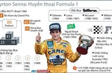 Tay đua Ayrton Senna: Huyền thoại đua xe công thức 1