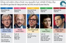 [Infographics] Ứng cử viên cho vị trí quyền lực nhất châu Âu