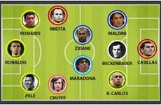 Marca bầu chọn đội hình tiêu biểu trong lịch sử World Cup