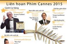 [Infographics] Công bố giải thưởng tại Liên hoan phim Cannes 2015