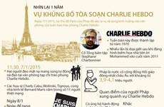 [Infographics] Nhìn lại 1 năm vụ khủng bố tòa soạn Charlie Hebdo