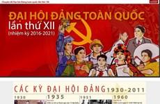 VietnamPlus ra mắt chuyên trang đặc biệt về Đại hội Đảng XII