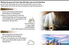 Những 'kỳ quan mới' làm thay đổi diện mạo du lịch Việt Nam