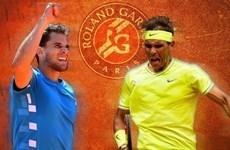 Video những màn chạn trán giữa Nadal và Thiem tại Roland Garros
