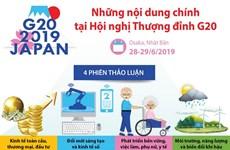 Những nội dung chính tại Hội nghị Thượng đỉnh G20 năm 2019