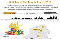[Infographic] Toàn cảnh giải đua xe đạp Tour de France 2019