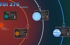 NASA phát hiện hành tinh chưa từng thấy trong hệ Mặt Trời