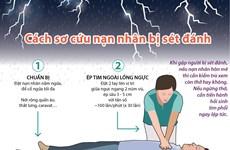 [Infographic] Cách sơ cứu khi gặp nạn nhân bị sét đánh