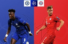 Vòng 1/8 Champions League: Real gặp Man City, Chelsea đụng Bayern
