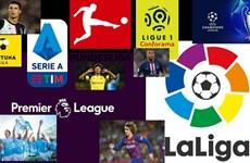 Đại dịch COVID-19 đã gây thiệt hại bao nhiêu cho bóng đá châu Âu?