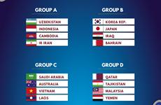 Việt Nam nằm cùng bảng với Lào tại vòng chung kết U19 châu Á