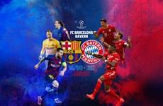 Champions League: Kết quả vòng 1/8 và lịch thi đấu tứ kết