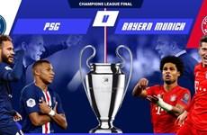 Kênh nào trực tiếp trận chung kết Champions League PSG-Bayern?