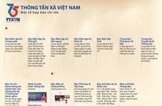 Thông tấn xã Việt Nam - Một tổ hợp báo chí lớn