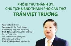 [Infographics] Chủ tịch UBND thành phố Cần Thơ Trần Việt Trường