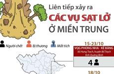 [Infographics] Liên tiếp xảy ra sạt lở ở miền Trung trong tháng 10