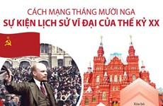 Cách mạng Tháng Mười Nga - Sự kiện lịch sử vĩ đại của thế kỷ XX