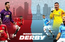 Lịch trực tiếp Premier League: Derby Manchester, Everton-Chelsea