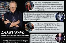 [Infographics] Larry King - Huyền thoại ngành truyền hình Mỹ