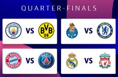 Tứ kết Champions League: Bayern đụng PSG, Real đấu Liverpool