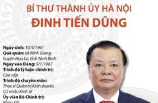 [Infographics] Bí thư Thành ủy Hà Nội Đinh Tiến Dũng