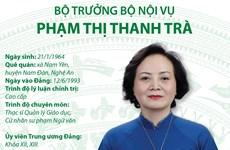 [Infographics] Bộ trưởng Bộ Nội Vụ Phạm Thị Thanh Trà