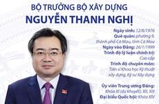 [Infographics] Bộ trưởng Bộ Xây dựng Nguyễn Thanh Nghị