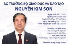 [Infographics] Bộ trưởng Bộ Giáo dục và Đào tạo Nguyễn Kim Sơn