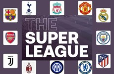 Những điều cần biết về giải đấu mang tên European Super League