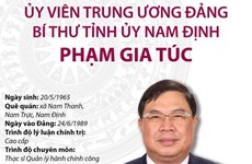 [Infographics] Ủy viên TW Đảng, Bí thư Tỉnh ủy Nam Định Phạm Gia Túc