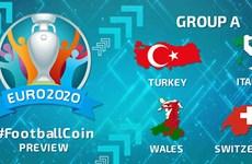 Danh sách chi tiết cầu thủ các đội bảng A tham dự EURO 2020