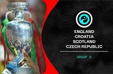 Danh sách cầu thủ các đội tuyển của bảng D tham dự EURO 2020