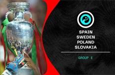 Chốt danh sách cầu thủ các đội của bảng E tham dự EURO 2020