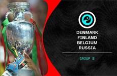 Danh sách chi tiết cầu thủ các đội bảng B tham dự EURO 2020