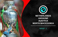 Danh sách chi tiết cầu thủ các đội bảng C tham dự EURO 2020