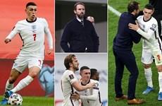 EURO 2020: Cuộc đua của các đội tuyển và các chân sút