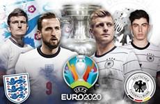 Xác định các cặp đấu vòng 1/8 EURO 2020: Anh-Đức, Bỉ-Bồ Đào Nha