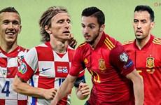 Lịch trực tiếp EURO 2020 ngày 28/6: Liệu có bất ngờ xảy ra?