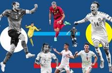 Kết quả chi tiết các trận đấu tại vòng tứ kết EURO 2020