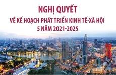 Nghị quyết về Kế hoạch phát triển kinh tế-xã hội 5 năm 2021-2025