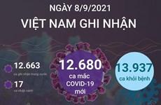 [Infographics] Việt Nam ghi nhận 563.676 ca mắc COVID-19