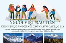 Người Việt đầu tiên chinh phục 7 ngọn núi cao nhất ở các lục địa