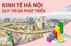 [Infographics] Kinh tế thủ đô Hà Nội duy trì đà tăng trưởng