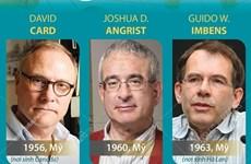 [Infographics] Giải Nobel Kinh tế vinh danh ba nhà kinh tế người Mỹ