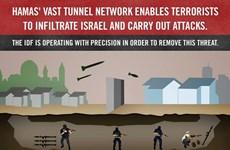 LHQ đề xuất giám sát nhập khẩu vật liệu xây dựng vào Gaza