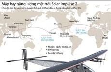 [Infographics] Máy bay năng lượng Mặt Trời sẽ chinh phục thế giới