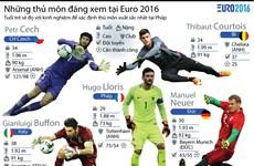 """[Infographics] Những """"người gác đền"""" đáng xem tại EURO 2016"""