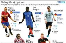 [Infographics] Tiền vệ nào sẽ gây ấn tượng mạnh ở EURO 2016?