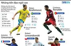 [Infographics] Những tiền đạo hứa hẹn tỏa sáng tại EURO 2016